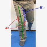 膝が内側に入った状態での着地時に起こる体の負担