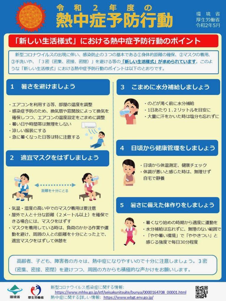 令和2年度熱中症予防行動ポスター