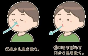 喘息や気管支の弱い方などにオススメの呼吸法であるくちすぼめ呼吸。鼻から息を吸い、口をすぼめながら吐くことで、気道を広げるような圧力がかかり、息を吐きやすくなります。